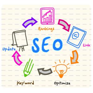 Search Engine Optimisation diagram