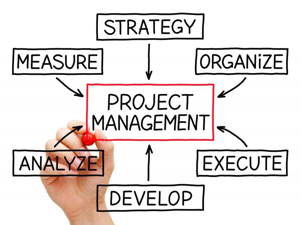 Project Management - Crunchflow