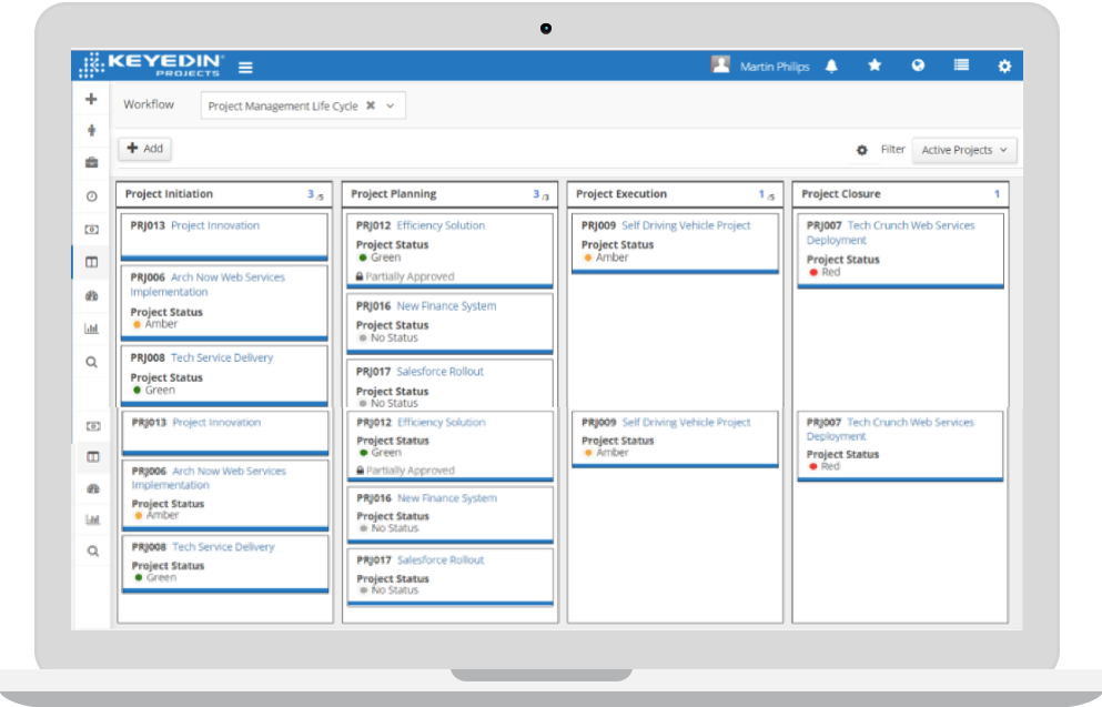 Project Portfolio Management Software - KeyedIn