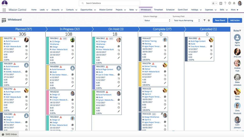 Project Management Solution - MissionControl