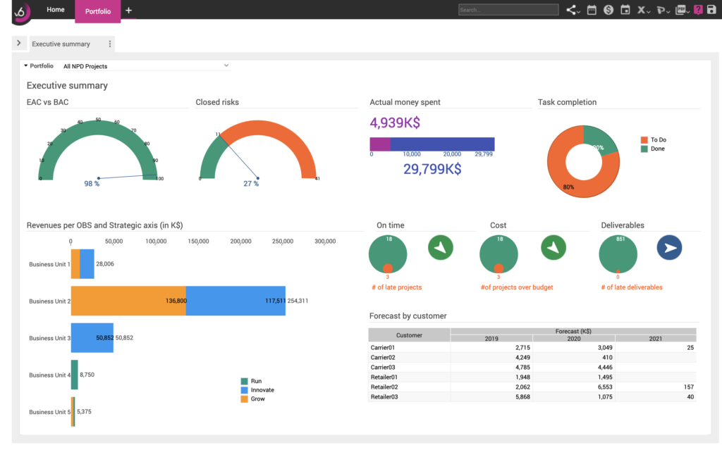 Enterprise Project Management Software - Planisware