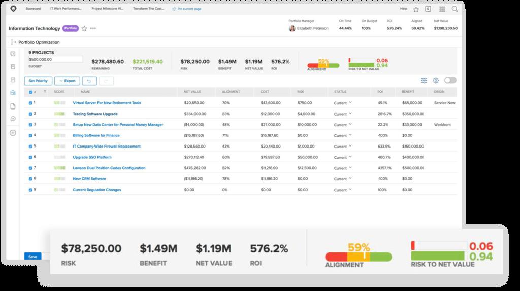 Enterprise Project Management Software - Workfront